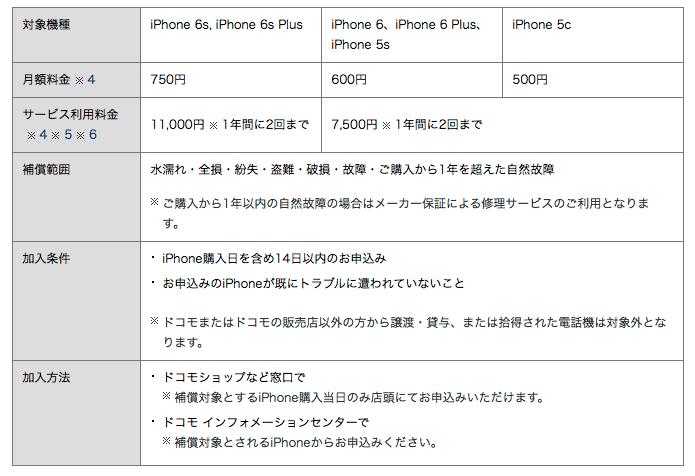 ケータイ補償サービス_for_iPhone___iPad___iPhone___NTTドコモ