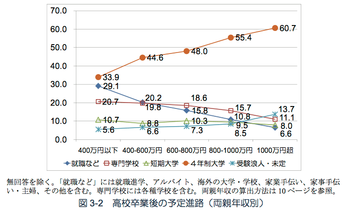 http://ump.p.u-tokyo.ac.jp/crump/resource/crumphsts.pdf