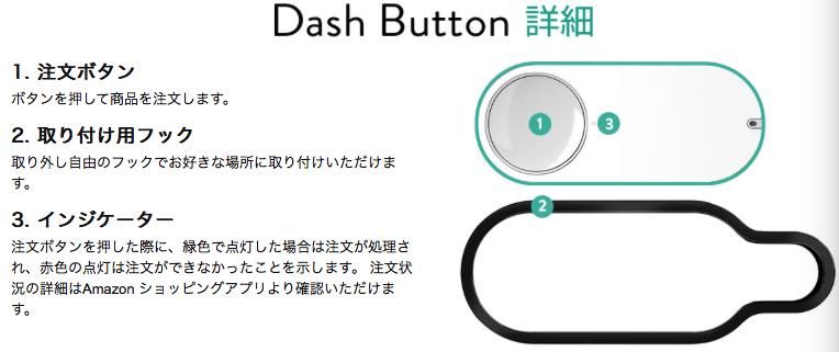 ダッシュボタン