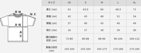 ジャパンフィットモデル