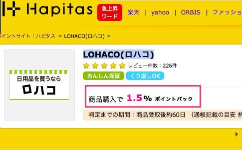 LOHACO(ロハコ) ポイント還元