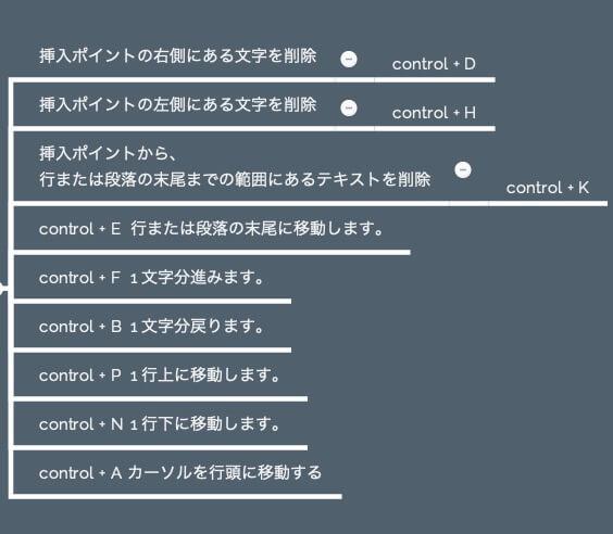 mac control ショートカット