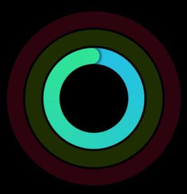 青の円は『立ち上がった回数』を示す