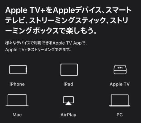 どのアップルデバイスからでも視聴可能