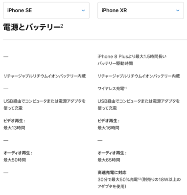 iPhone SEとiPhone XR バッテリー比較