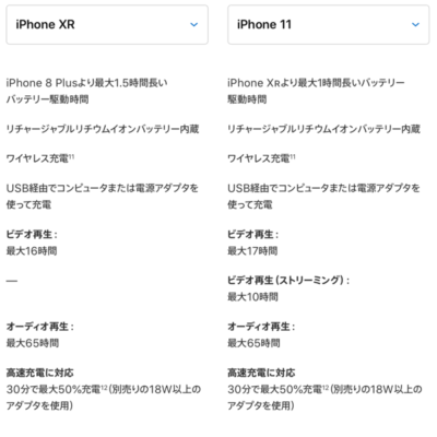 iPhone XRとiPhone 11のバッテリー比較