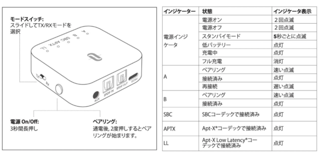 PS4 ProとTT-BA09 Proのつなぎ方