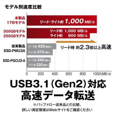 BUFFALO USB3.1(Gen2)対応 ポータブルSSD
